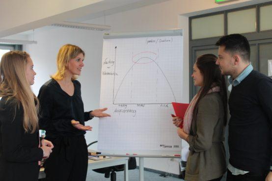 ka_praxisdialog_moderatorenschule_baden_wuerttemberg